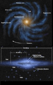 milky_way_schematic