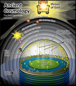 Ancient%20Cosmology2